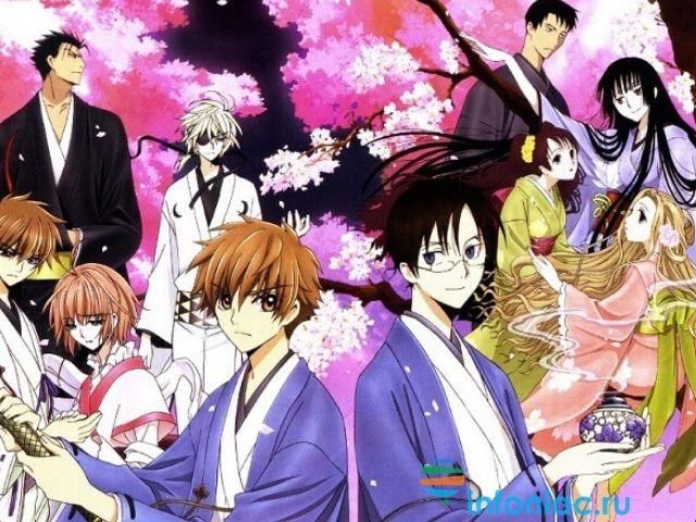 Топ 15 аниме сериалов