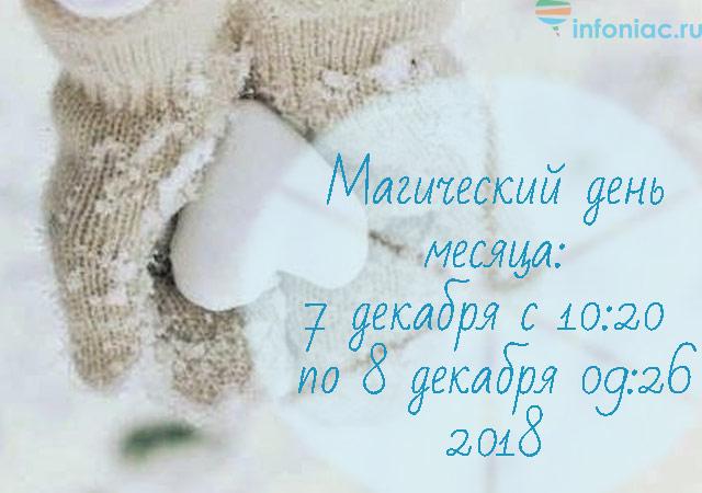 Лунный календарь повседневности: благоприятные дни для разных дел в декабре 2018