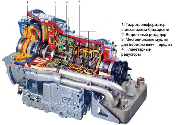 http://www.infoniac.ru/upload/medialibrary/6ff/6ff55036dfede8886bc8a5522a483018.jpg