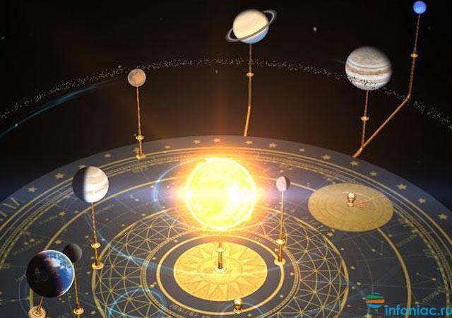 Все о планетарных часах: как выбирать лучшее время для разных дел, если вы не астролог