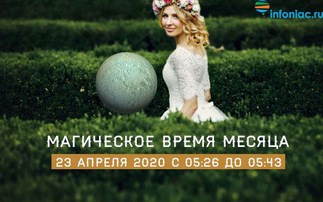 Лунный календарь повседневности: благоприятные дни для разных дел в апреле 2020