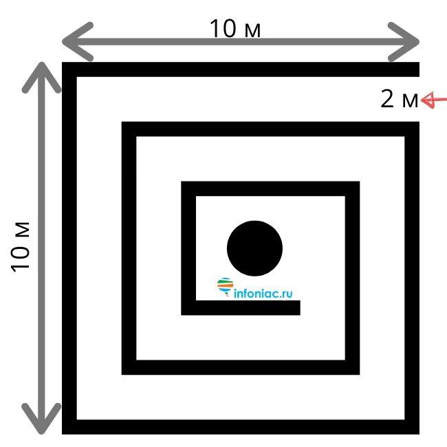 Тайна спирального сада: простая логическая задачка