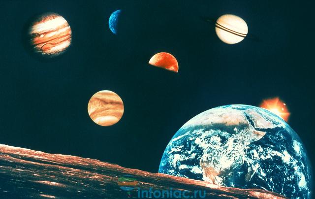 Тест: Как хорошо вы знаете планету Земля? 7 вопросов с вариантами ответа