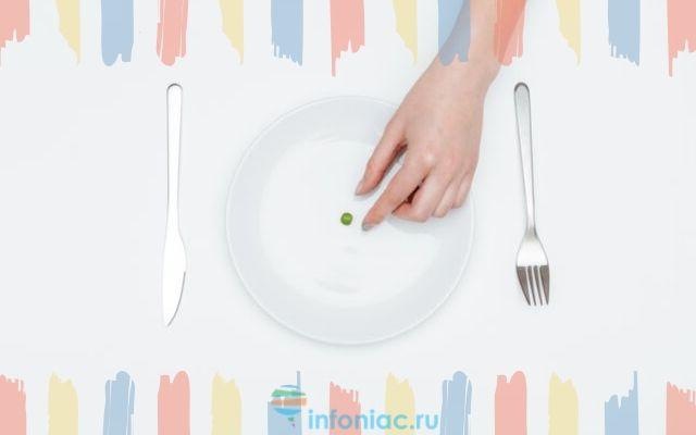 Интервальное (периодическое) голодание - что это такое: правила, схемы и меню || Польза интервального голодания