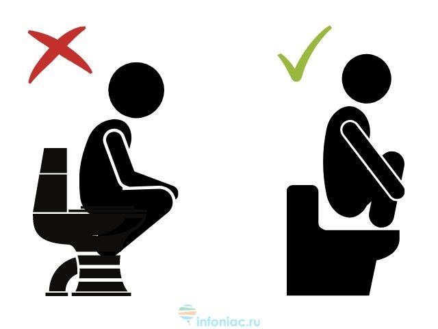 Почему нельзя долго сидеть на унитазе мужчинам?