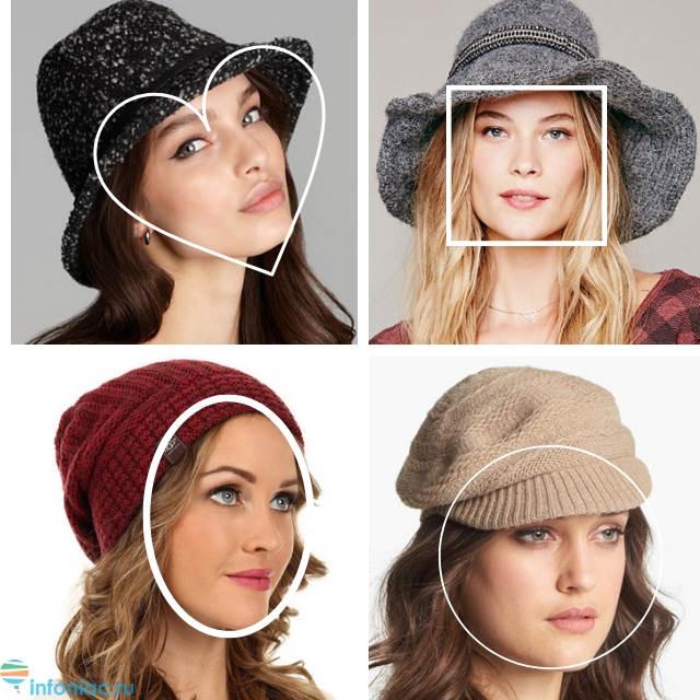 Как носить шапку зимой и выглядеть стильно: с пуховиком, шубой, пальто