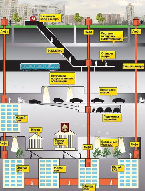 Подземные города. Карты подземных городов.  C029b34dd35b5f8f59d2f07c568362fd