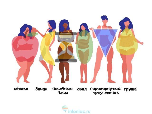 разные формы тел женщин