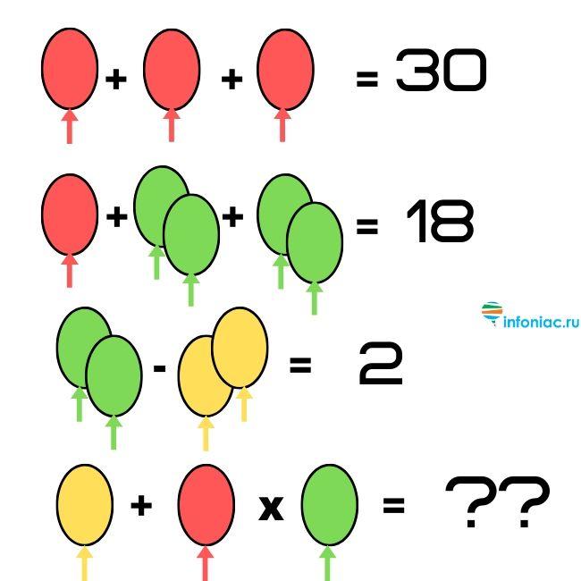 Популярная задачка с шариками, которую многие не могут решить