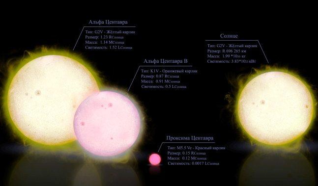 comparison-alfa-sun.jpg