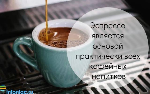 Как вкусно сварить кофе дома