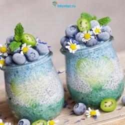 Это средство очистит Ваш кишечник за одну ночь - волшебный коктейль из семян Чиа!