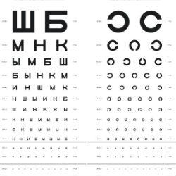 Современные супер-очки помогут людям с серьезными нарушениями зрения