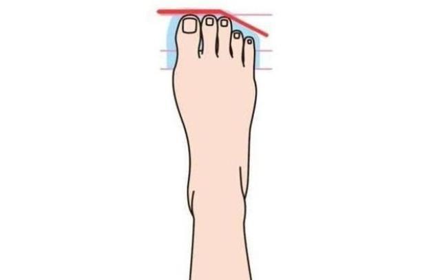 Что расскажут о вашем характере пальцы на ногах?