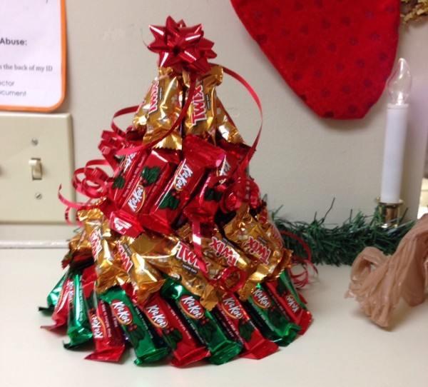 Мастер-класс елка из конфет