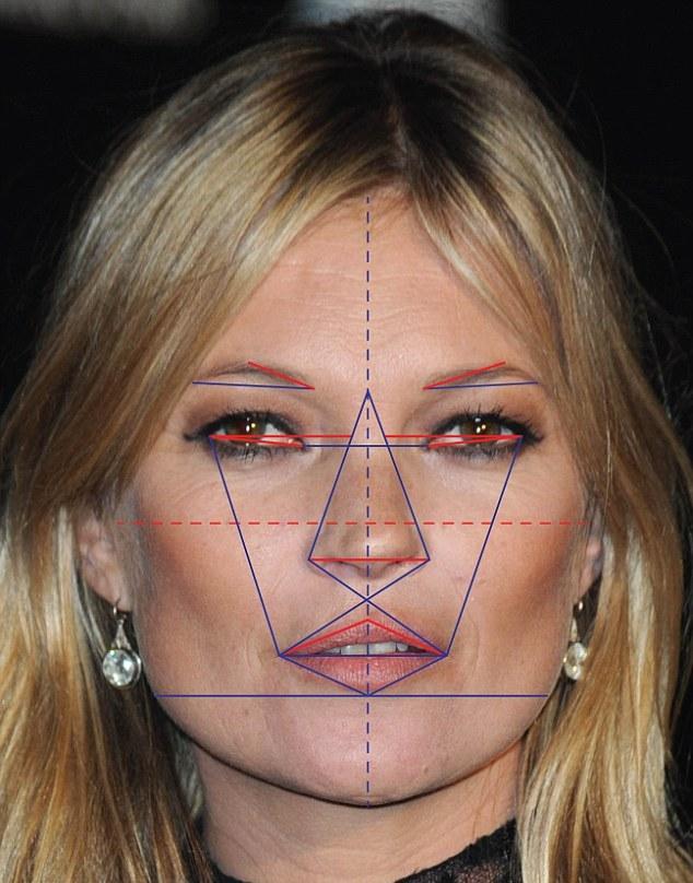 Создано самое красивое лицо женщины