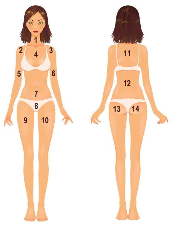 Места на теле, где у вас  появляются прыщики, могут рассказать о вашем здоровье