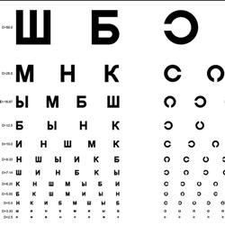 После операции на глаза падает зрение