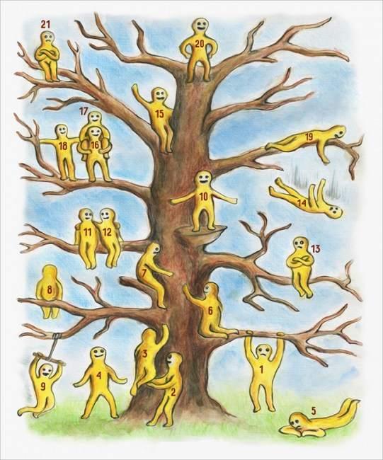 Психологический тест «Дерево с человечками»!