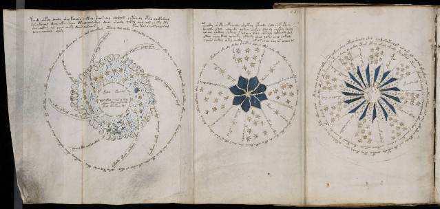 Манускрипт Войнича - самый загадочный текст, частично разгадан