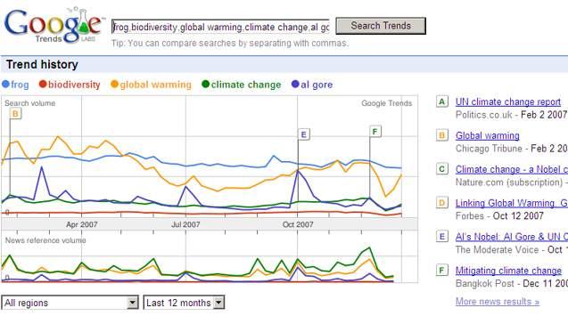 google-trends2.jpg