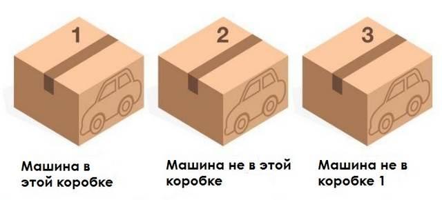 Только 36 процентов людей могут решить эту загадку: в какой коробке машина?