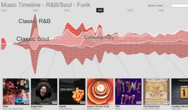 google-music-timeline2.jpg