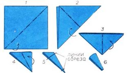 Как из бумаги сделать парашют своими руками из 2