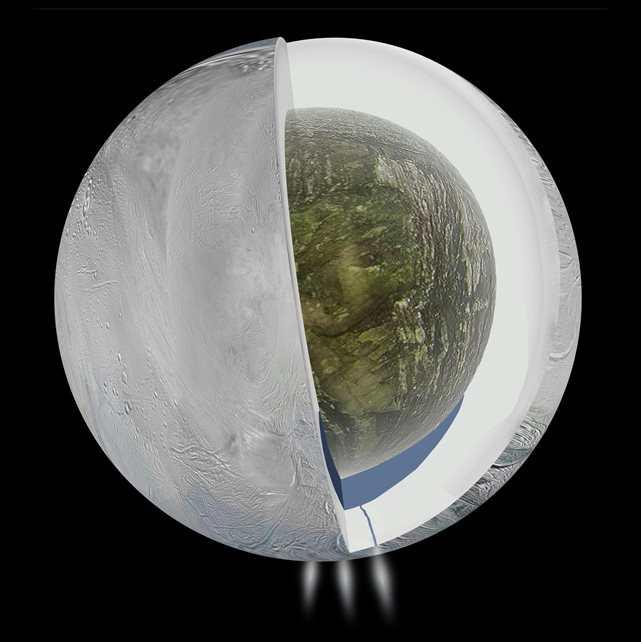 Океан на Энцеладе: спутник Сатурна – лучшее место для поиска внеземной жизни