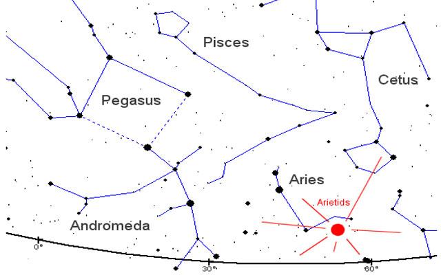 Ариетид у созвездия Овна
