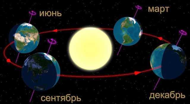 korotkii-deni-godu-2.jpg