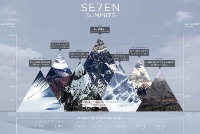 Высочайшие горные вершины