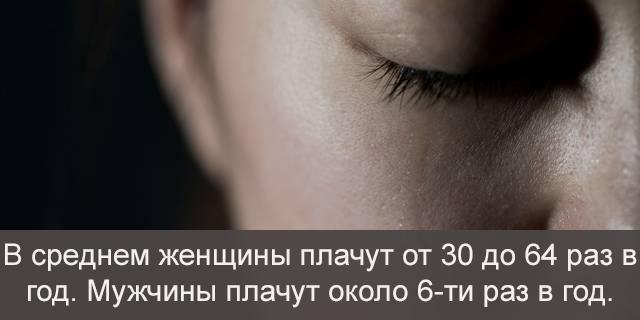 e63d1468ad2d5b8c53a6e47d42e13ef8 30 поразительных фактов о чувствах и поведении человека