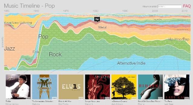 google_music_timeline.jpg