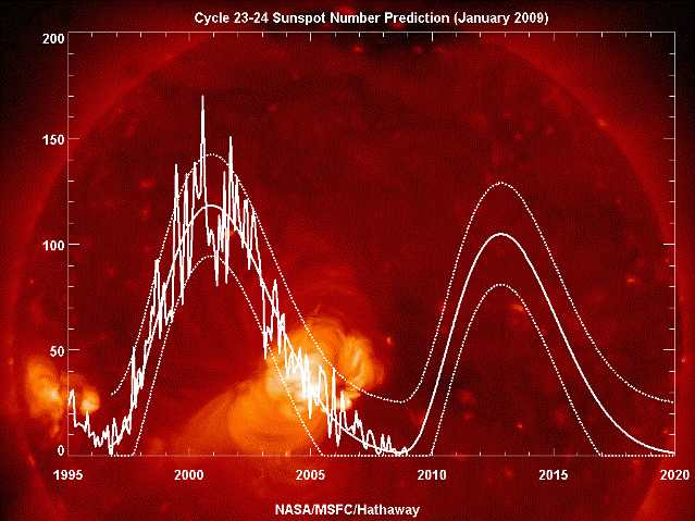 soln-vspishka-2.jpg