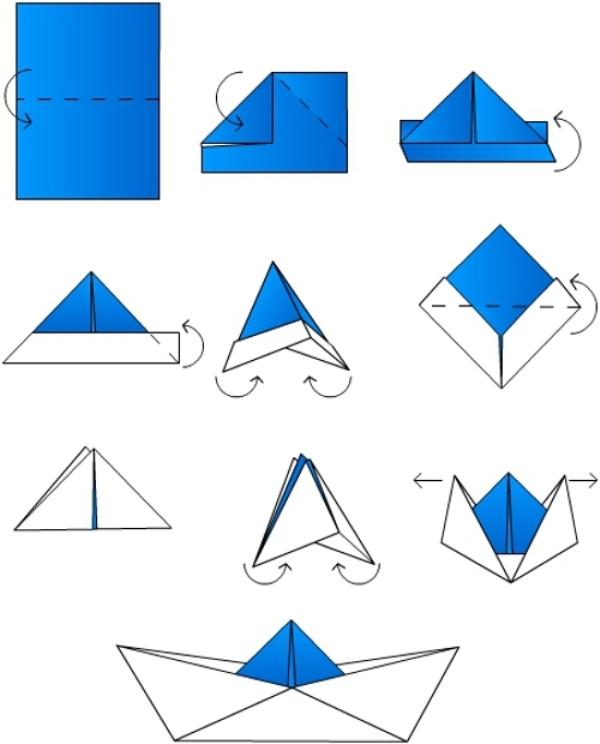 Как сделать кораблик из бумаги пошаговое